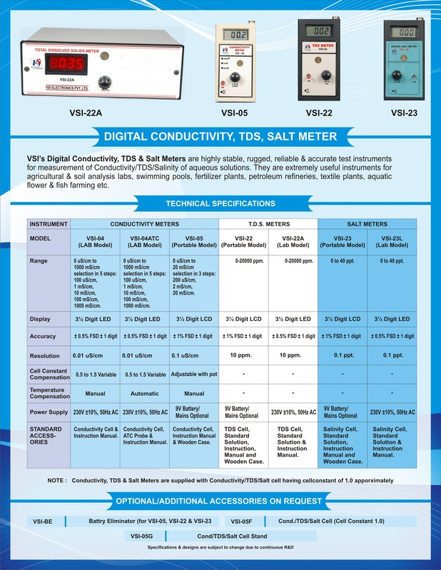 Back of Digital Conductivity/TDS/Salt Meters Leaflet